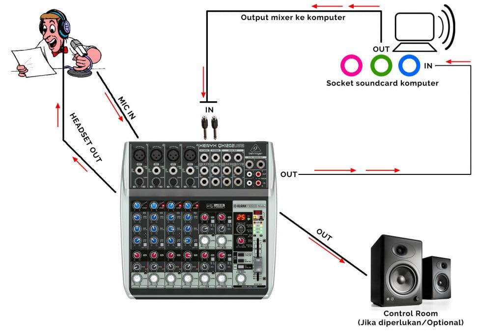 skema-radio-online-streaming