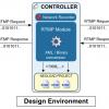 Sistem Protokol Jaringan Pada Teknologi Streaming